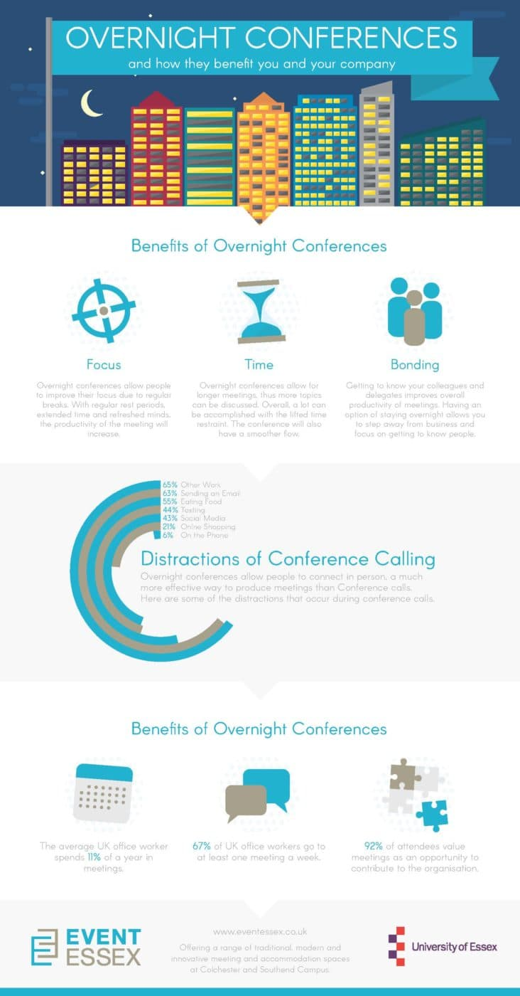 Overnight conference infographic