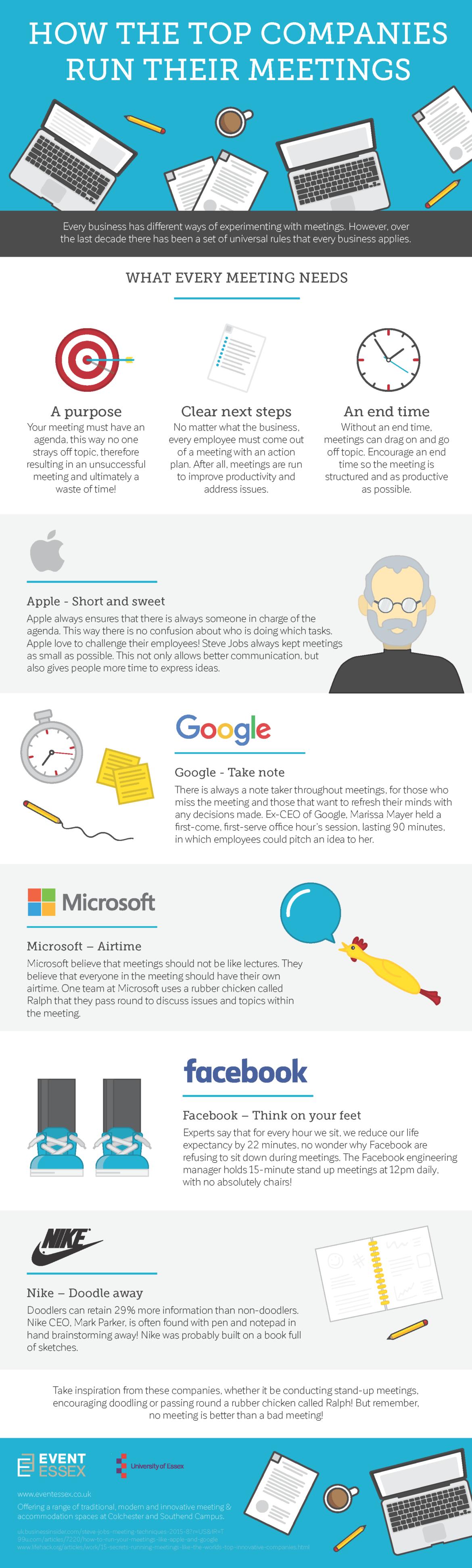 infographicmeetings